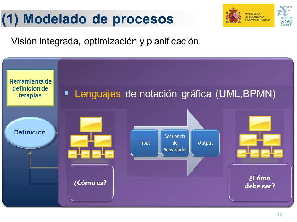 (1) Modelado de procesos