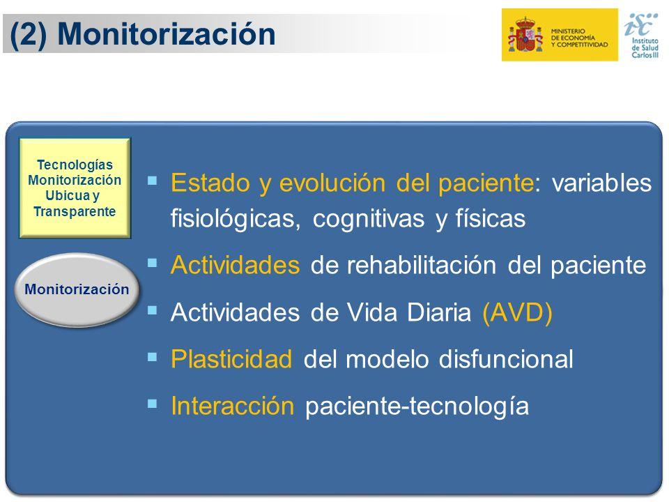 (2) Monitorización Definición. Monitorización. Ejecución. Evaluación. Adaptación. Tecnologías.