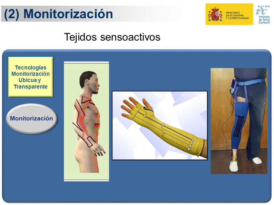 (2) Monitorización Tejidos sensoactivos