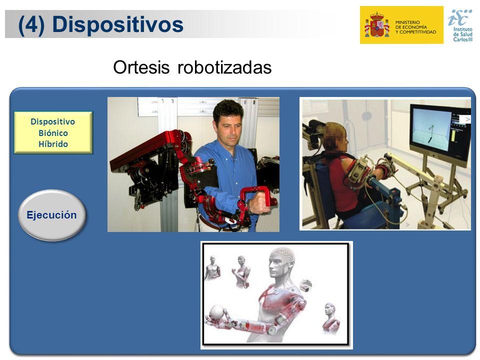 (4) Dispositivos Ortesis robotizadas Ejecución Ejecución Dispositivo