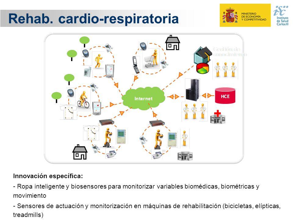 Rehab. cardio-respiratoria