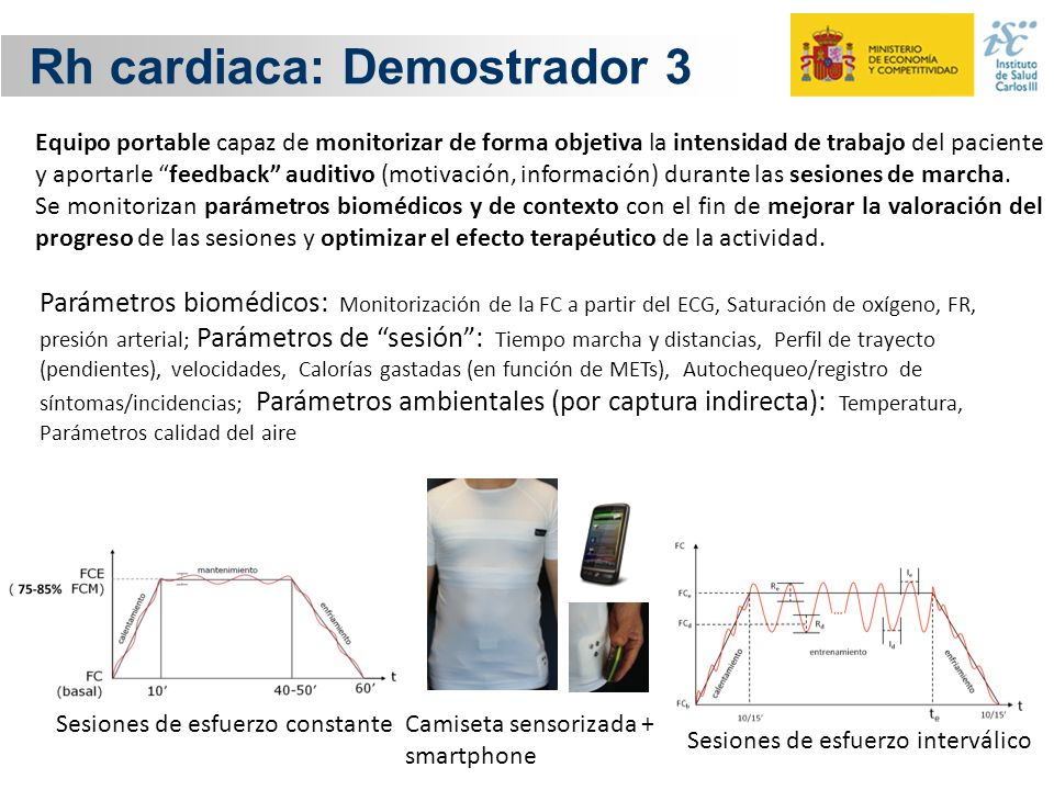 Rh cardiaca: Demostrador 3