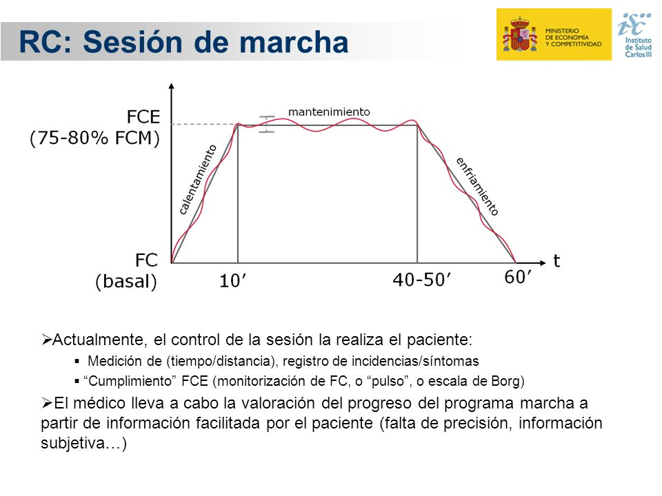 RC: Sesión de marcha Actualmente, el control de la sesión la realiza el paciente: Medición de (tiempo/distancia), registro de incidencias/síntomas.