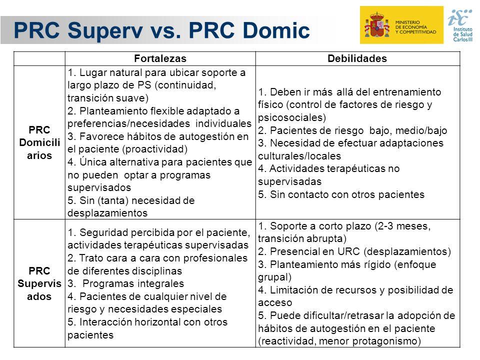 PRC Superv vs. PRC Domic Fortalezas Debilidades PRC Domiciliarios