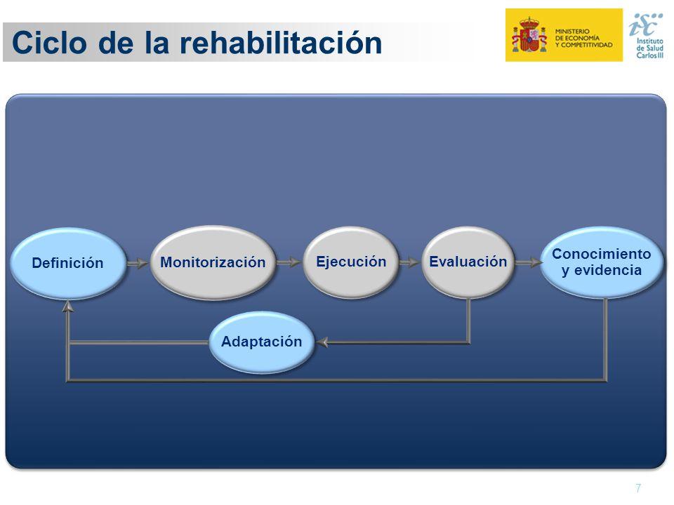 Ciclo de la rehabilitación