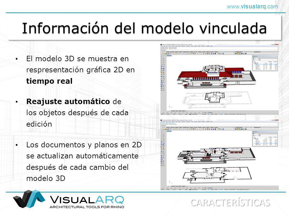 Información del modelo vinculada