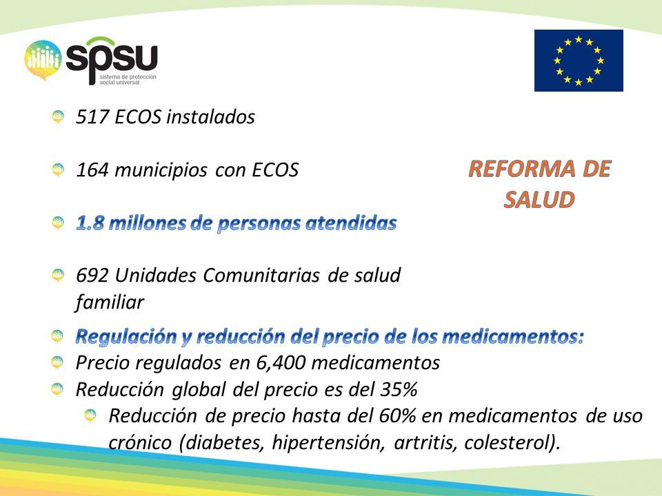 REFORMA DE SALUD 517 ECOS instalados 164 municipios con ECOS