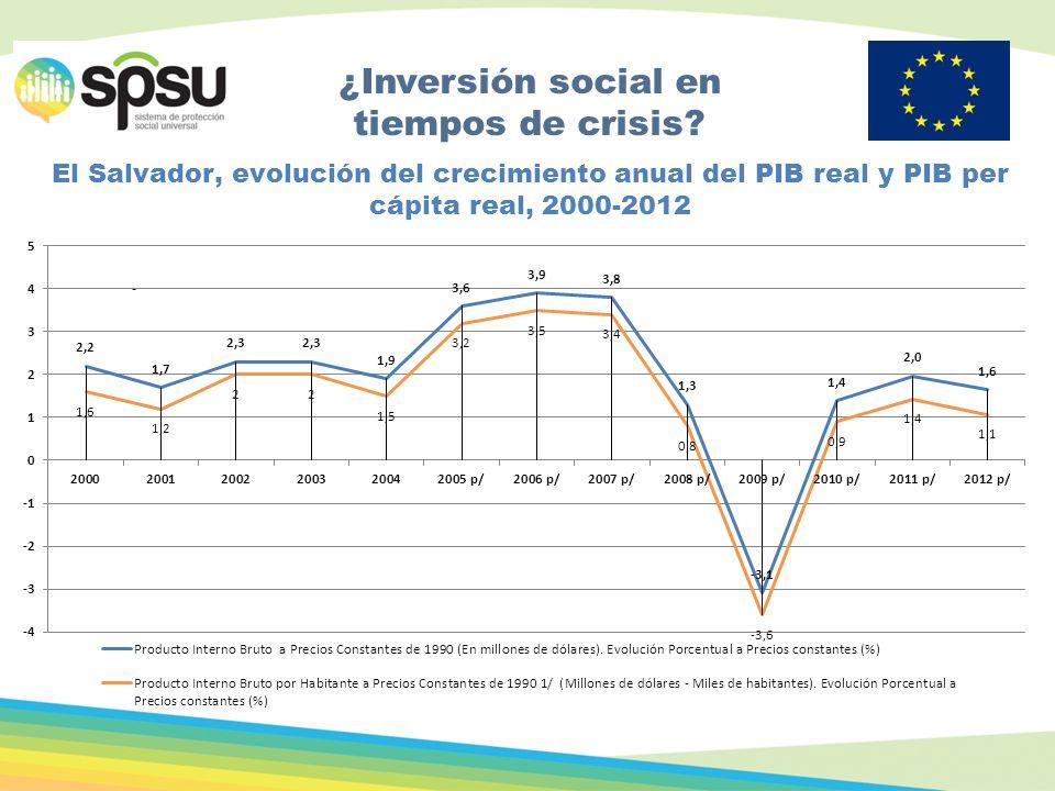 ¿Inversión social en tiempos de crisis