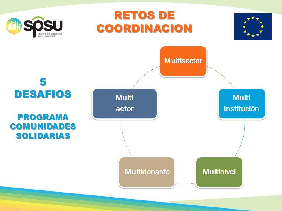 RETOS DE COORDINACION 5 DESAFIOS Multisector Multi institución
