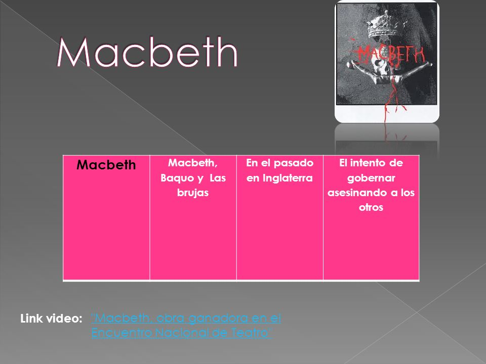 Macbeth Macbeth Link video: