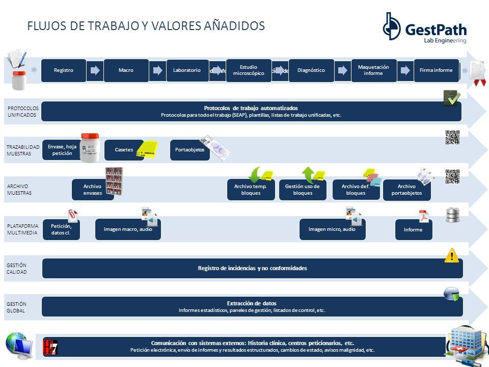 Sistema de información y realización de informes