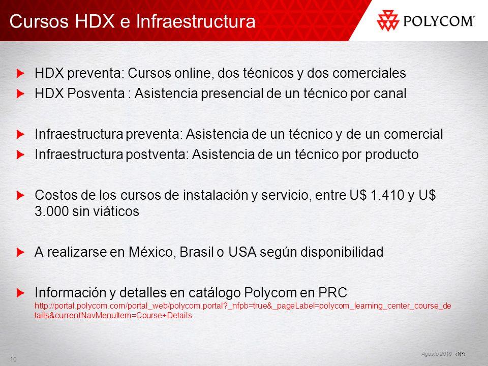 Cursos HDX e Infraestructura