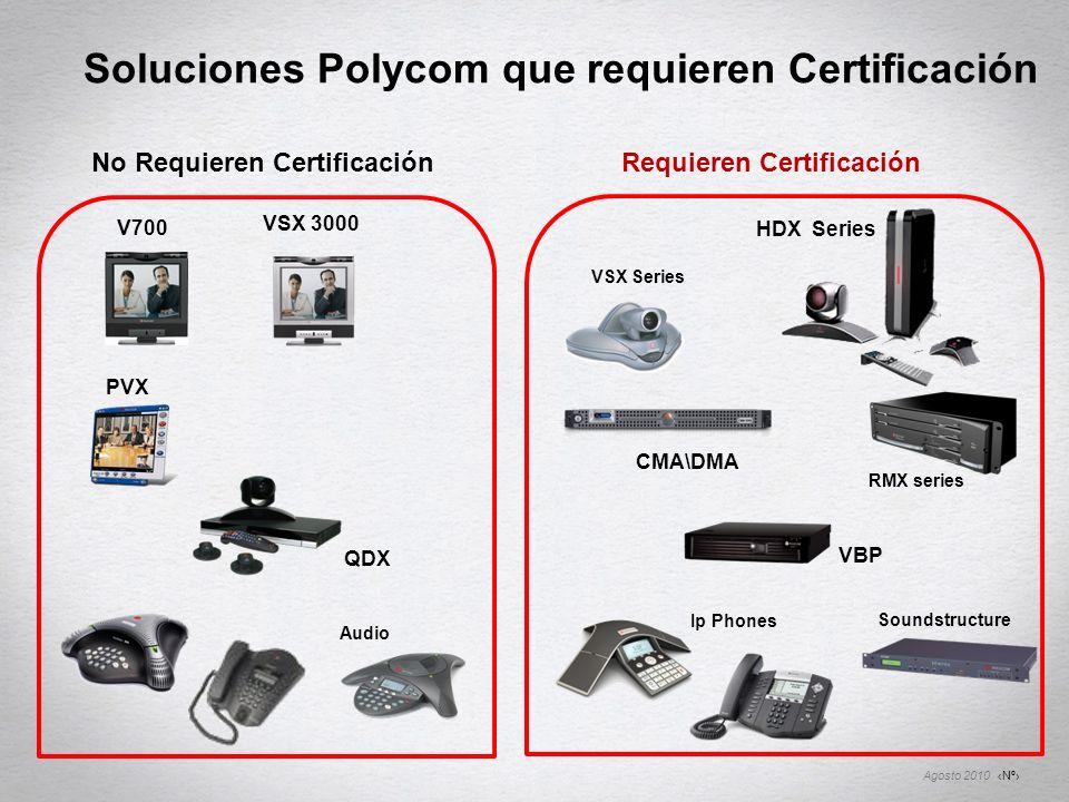 Soluciones Polycom que requieren Certificación