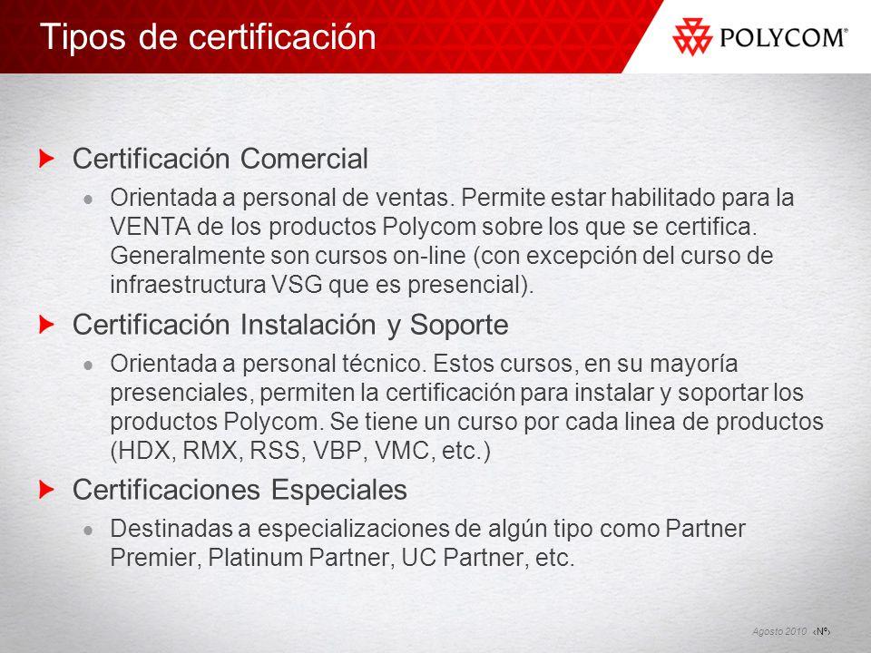 Tipos de certificación