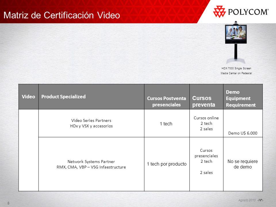 Matriz de Certificación Video