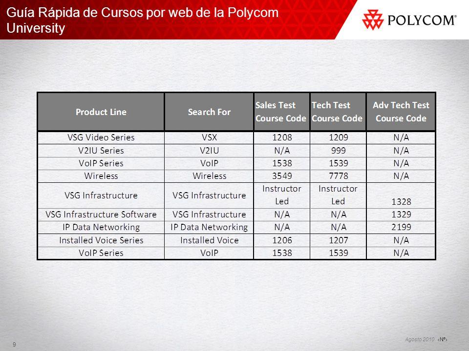 Guía Rápida de Cursos por web de la Polycom University