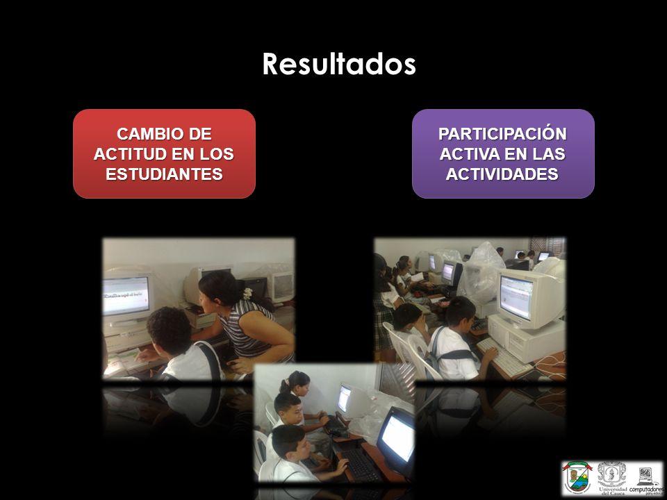 Resultados CAMBIO DE ACTITUD EN LOS ESTUDIANTES