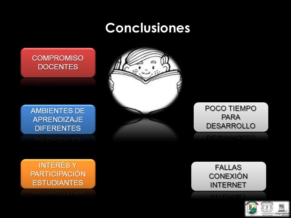 Conclusiones COMPROMISO DOCENTES POCO TIEMPO PARA DESARROLLO