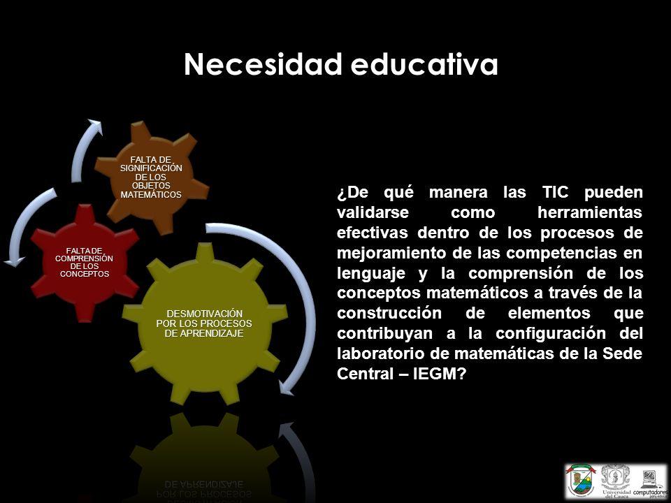 Necesidad educativa DESMOTIVACIÓN POR LOS PROCESOS DE APRENDIZAJE. FALTA DE COMPRENSIÓN DE LOS CONCEPTOS.