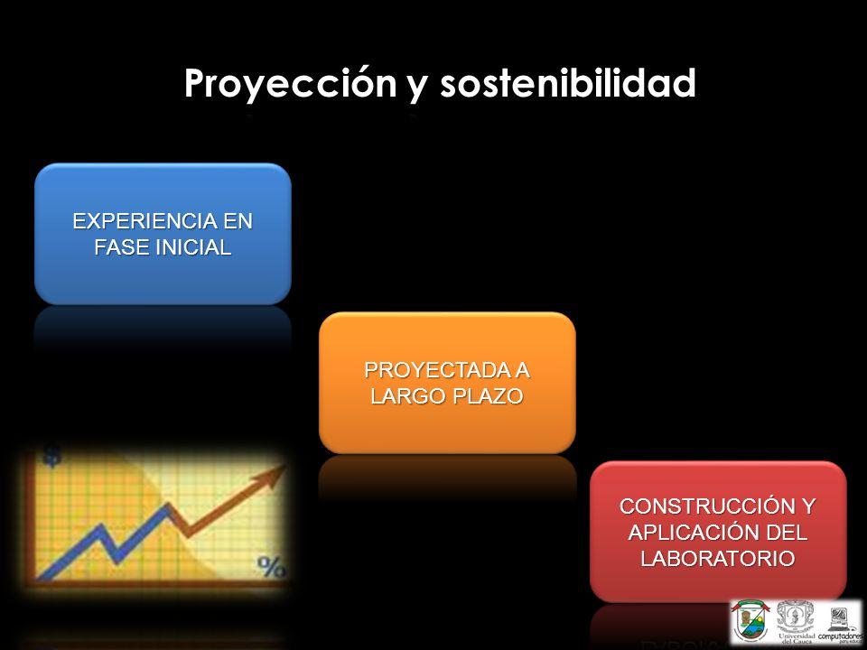 Proyección y sostenibilidad