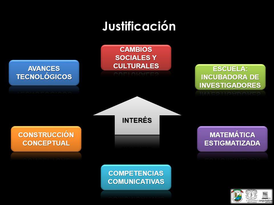 Justificación CAMBIOS SOCIALES Y CULTURALES AVANCES TECNOLÓGICOS