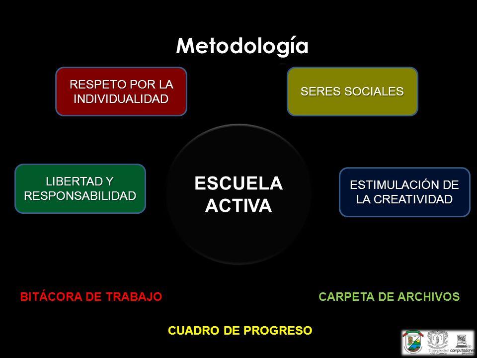 Metodología ESCUELA ACTIVA RESPETO POR LA INDIVIDUALIDAD
