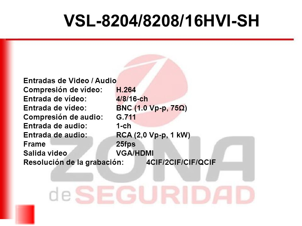 VSL-8204/8208/16HVI-SH Entradas de Video / Audio