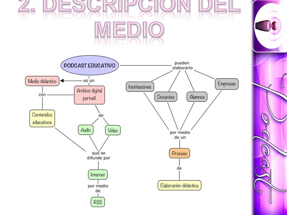 2. DESCRIPCIÓN DEL MEDIO