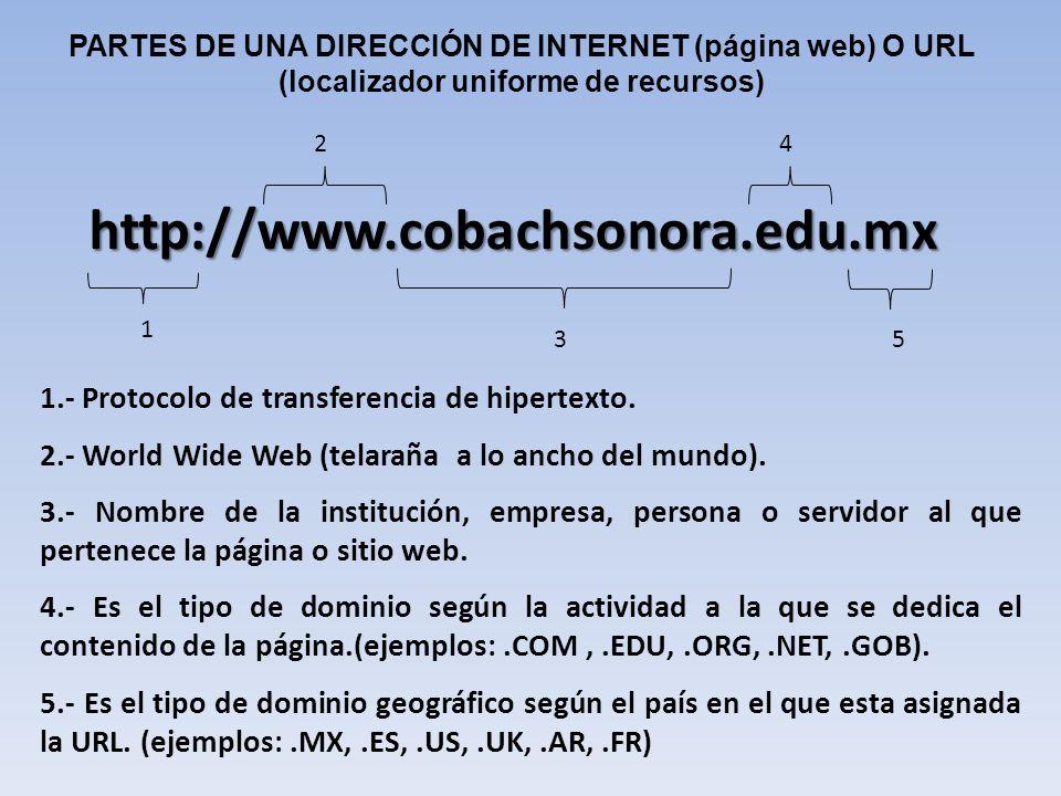 PARTES DE UNA DIRECCIÓN DE INTERNET (página web) O URL (localizador uniforme de recursos)