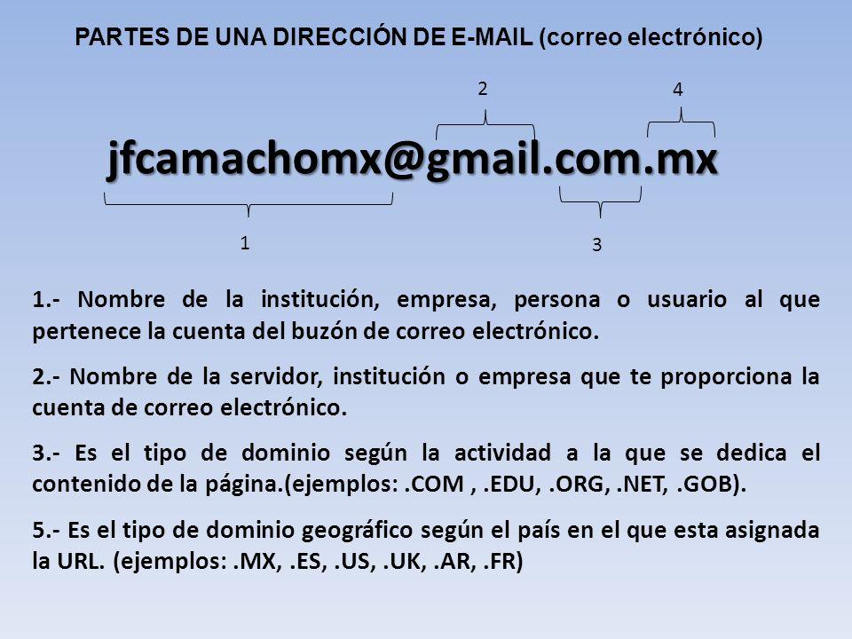 PARTES DE UNA DIRECCIÓN DE E-MAIL (correo electrónico)