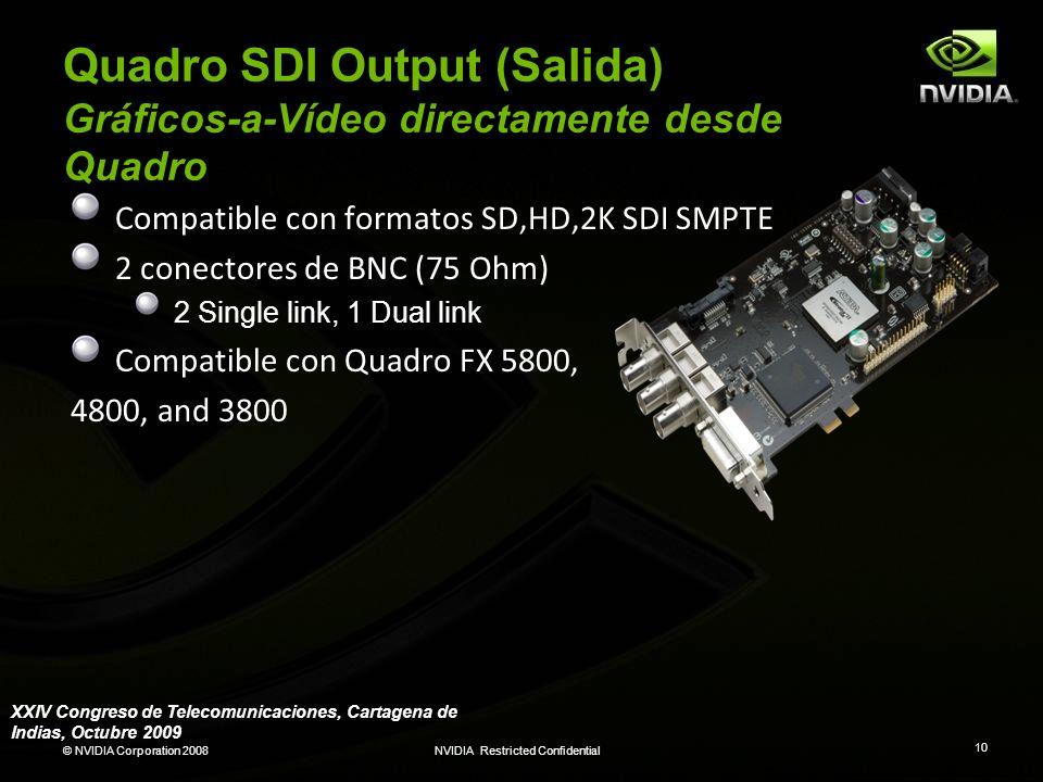 Quadro SDI Output (Salida) Gráficos-a-Vídeo directamente desde Quadro