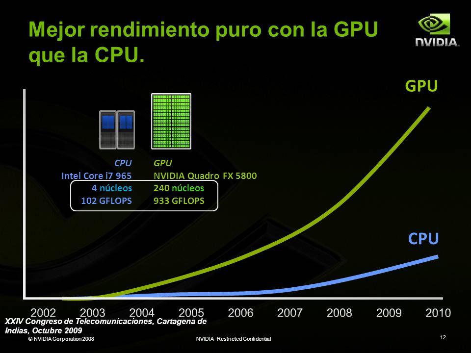 Mejor rendimiento puro con la GPU que la CPU.