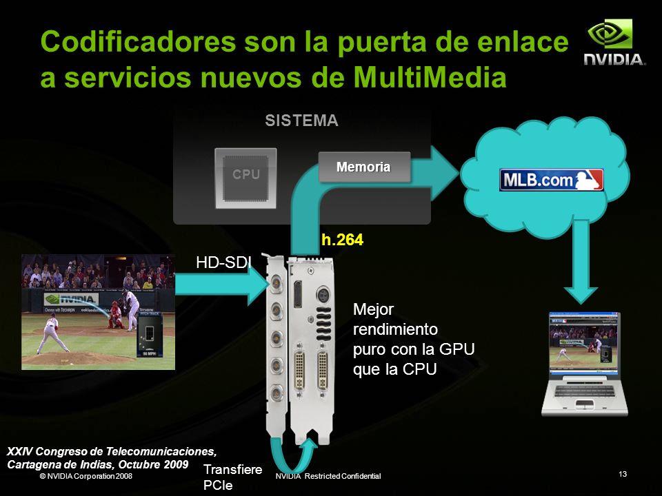 Codificadores son la puerta de enlace a servicios nuevos de MultiMedia