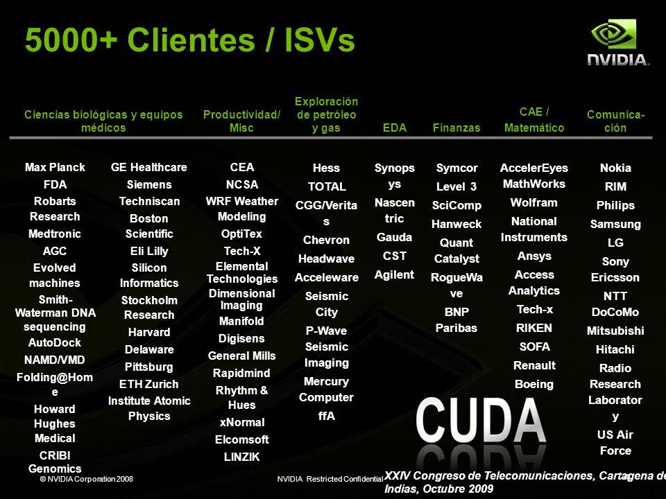 5000+ Clientes / ISVs Hess TOTAL CGG/Veritas Chevron Headwave