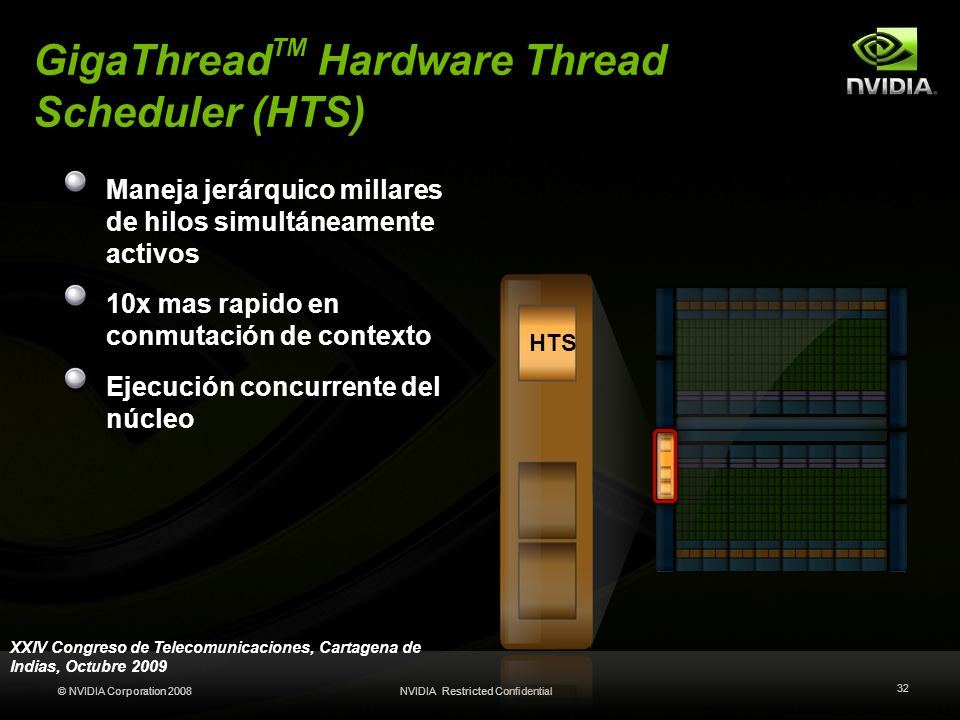 GigaThreadTM Hardware Thread Scheduler (HTS)