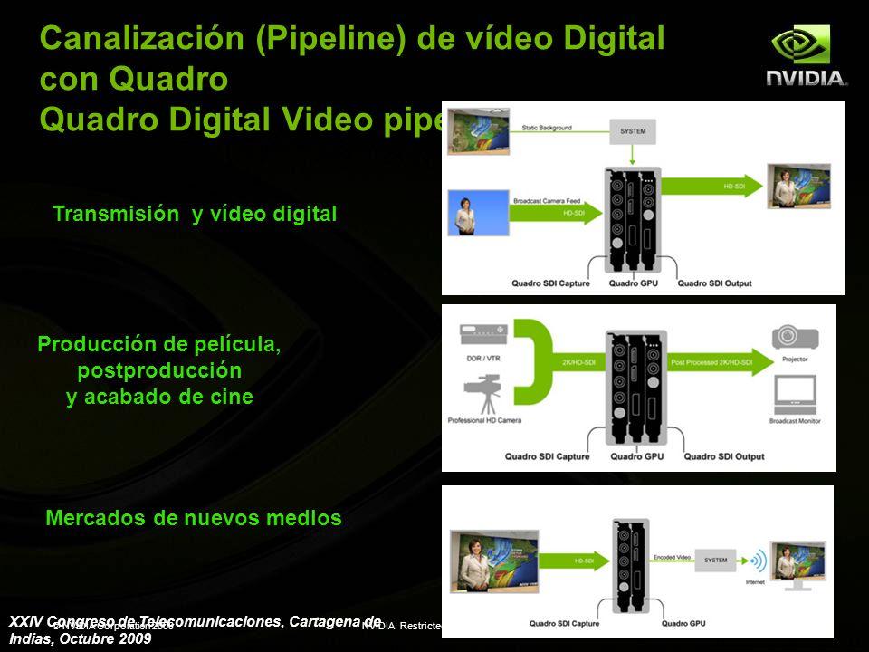 Transmisión y vídeo digital Producción de película,