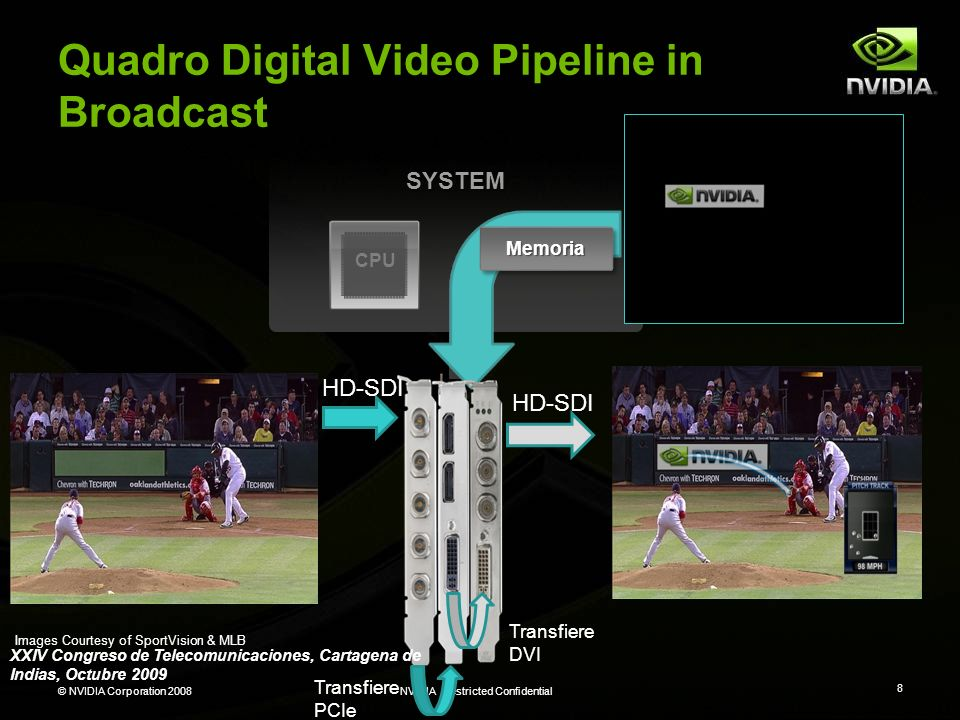 Quadro Digital Video Pipeline in Broadcast