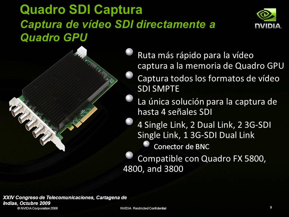 Quadro SDI Captura Captura de vídeo SDI directamente a Quadro GPU