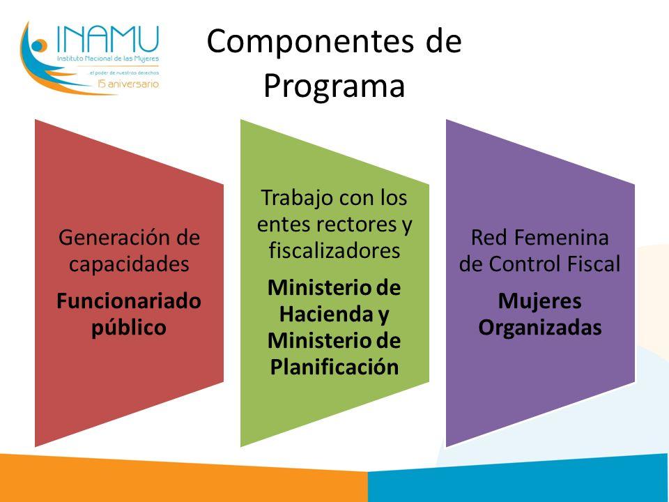 Componentes de Programa