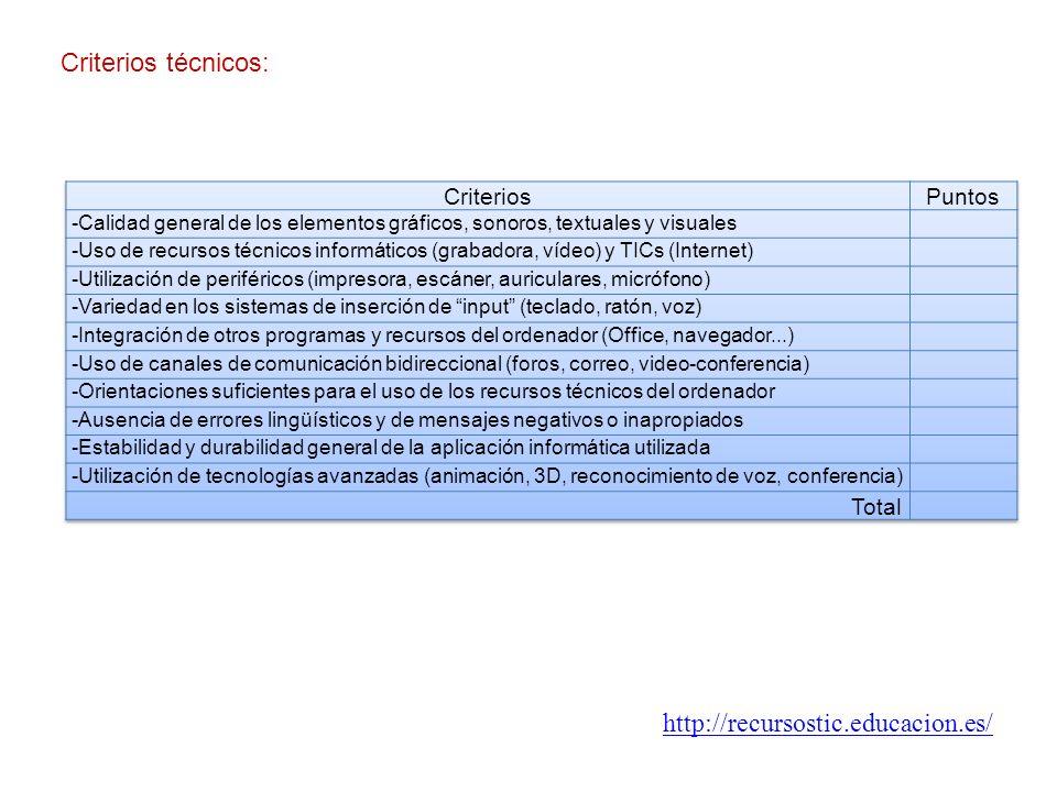 Criterios técnicos: http://recursostic.educacion.es/ Criterios Puntos