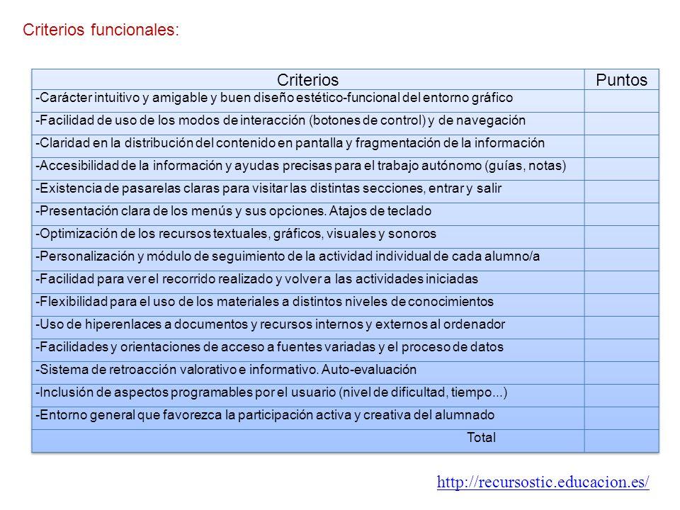 Criterios funcionales: Criterios Puntos
