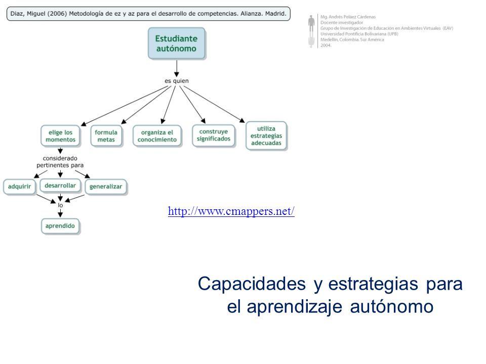Capacidades y estrategias para el aprendizaje autónomo