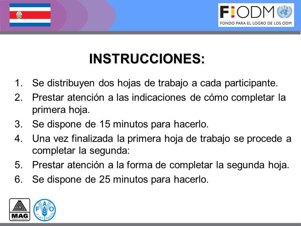 INSTRUCCIONES: Se distribuyen dos hojas de trabajo a cada participante. Prestar atención a las indicaciones de cómo completar la primera hoja.