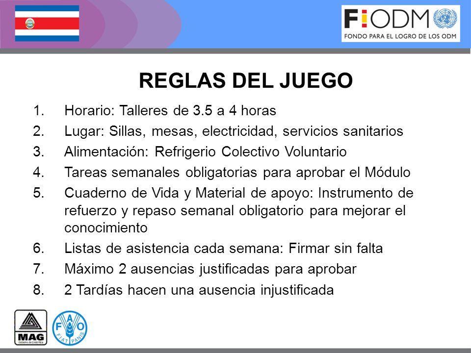 REGLAS DEL JUEGO Horario: Talleres de 3.5 a 4 horas