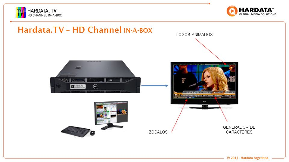 Hardata.TV – HD Channel IN-A-BOX