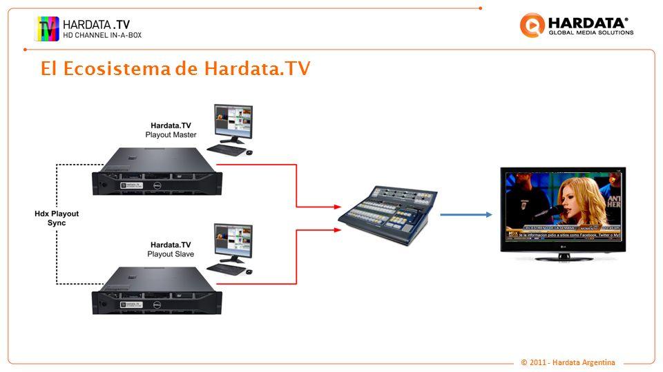 El Ecosistema de Hardata.TV