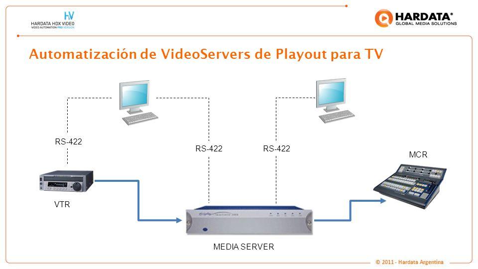 Automatización de VideoServers de Playout para TV