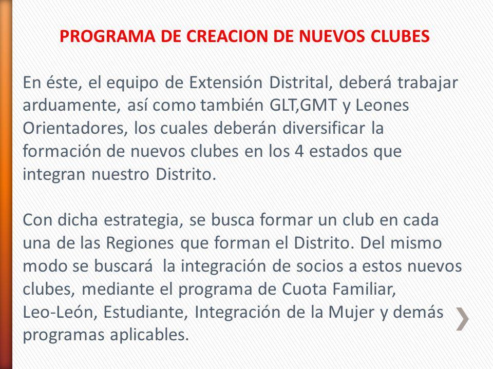 PROGRAMA DE CREACION DE NUEVOS CLUBES