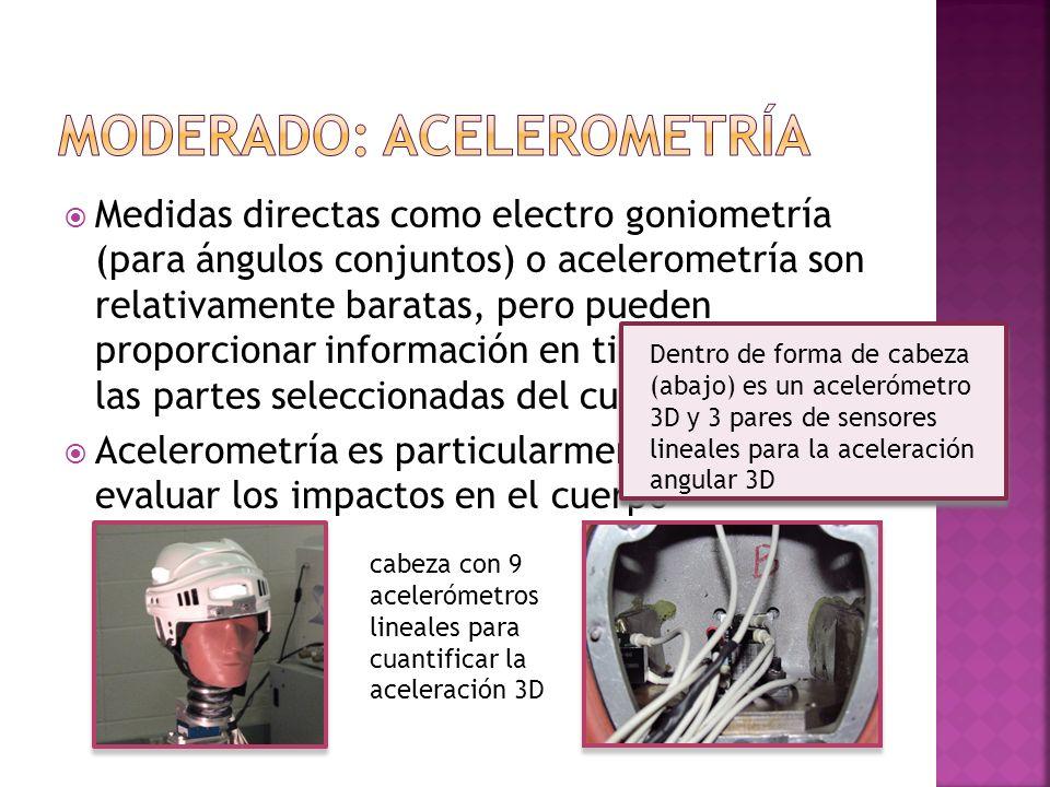 Moderado: acelerometría