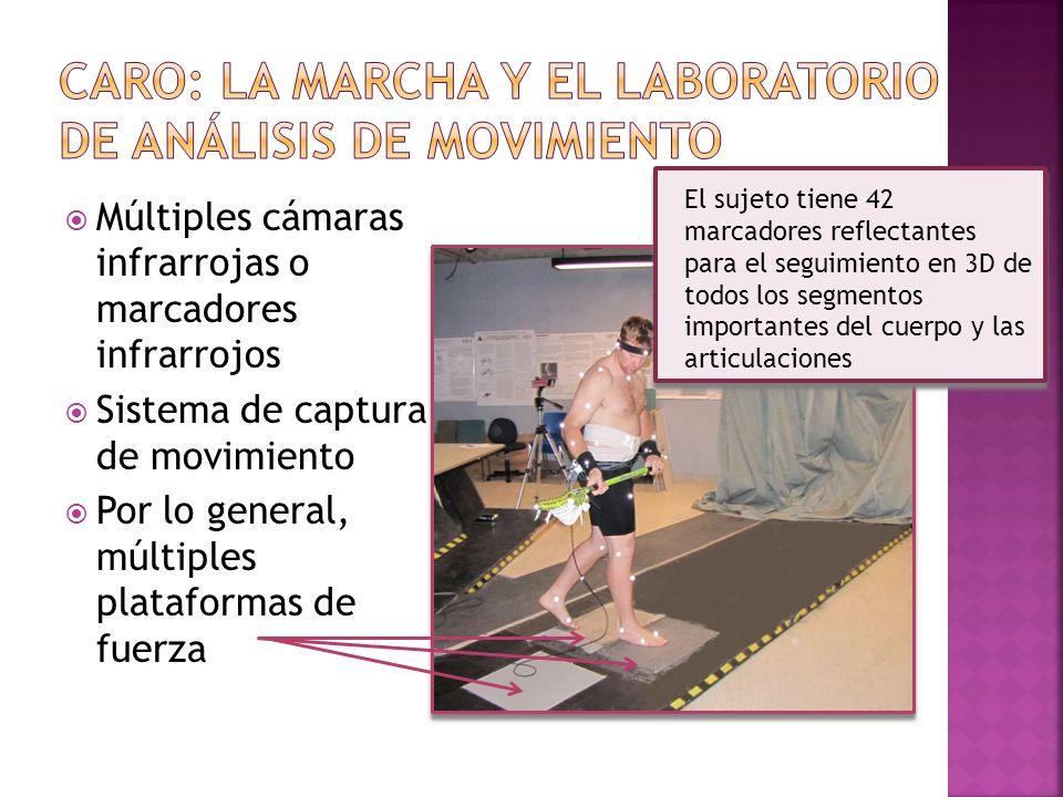 Caro: la marcha y el Laboratorio de Análisis de Movimiento